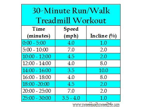 30 minute run walk treadmill workout