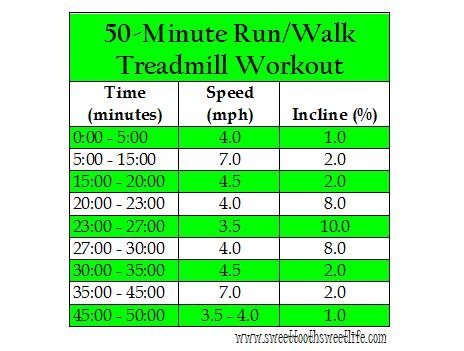 50 minute run walk treadmill workout