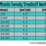 50 minute sweaty treadmill workout