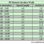 30 Minute Incline Walk