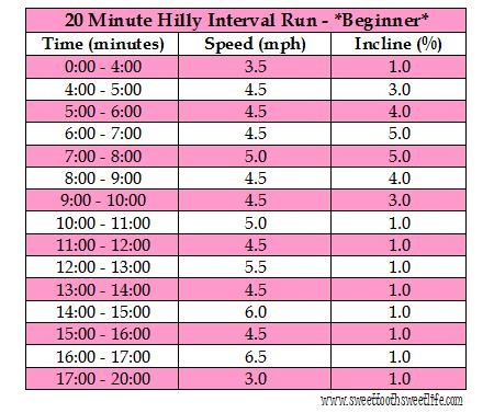 20 minute hilly interval run - beginner