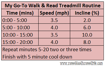 walk and read treadmill routine