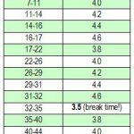 5-4-3-2-1 Treadmill Walk