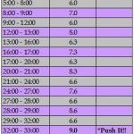 """Speed It Up"" Treadmill Interval Run"