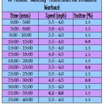 40 Minute Walking Mixed Interval Workout