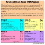 Peripheral Heart Action Training