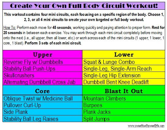 create your own full body circuit workout rh sweettoothsweetlife com Navy SEAL Circuit Training Workout Circuit Training Workout Plan Printable