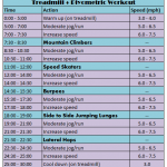 30 Minute Treadmill + Plyometric Workout