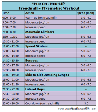 hop on hop off treadmill plyometric workout
