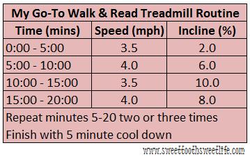 walk and read treadmill routine