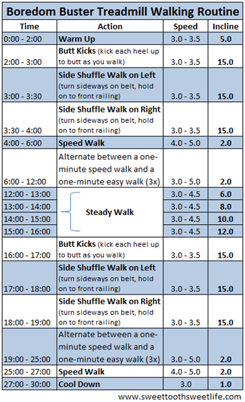 Boredom Buster Treadmill Walking Routine