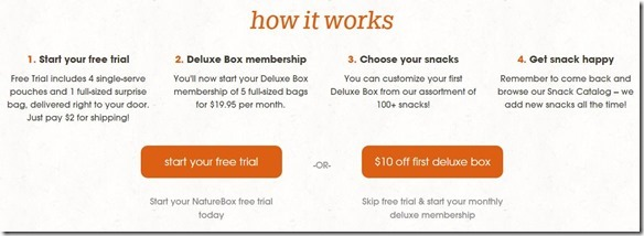 naturebox how it works